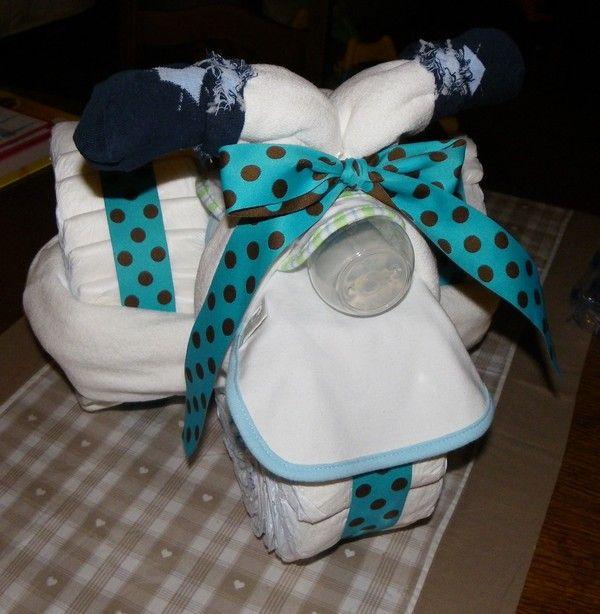 Moto de naissance - Duree du retour de couche sans allaitement ...